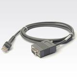 RS-232 кабель для сканеров Motorola